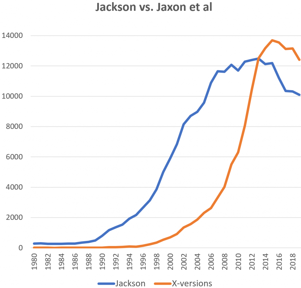 Graph showing the popularity of X-versions overtaking Jackson